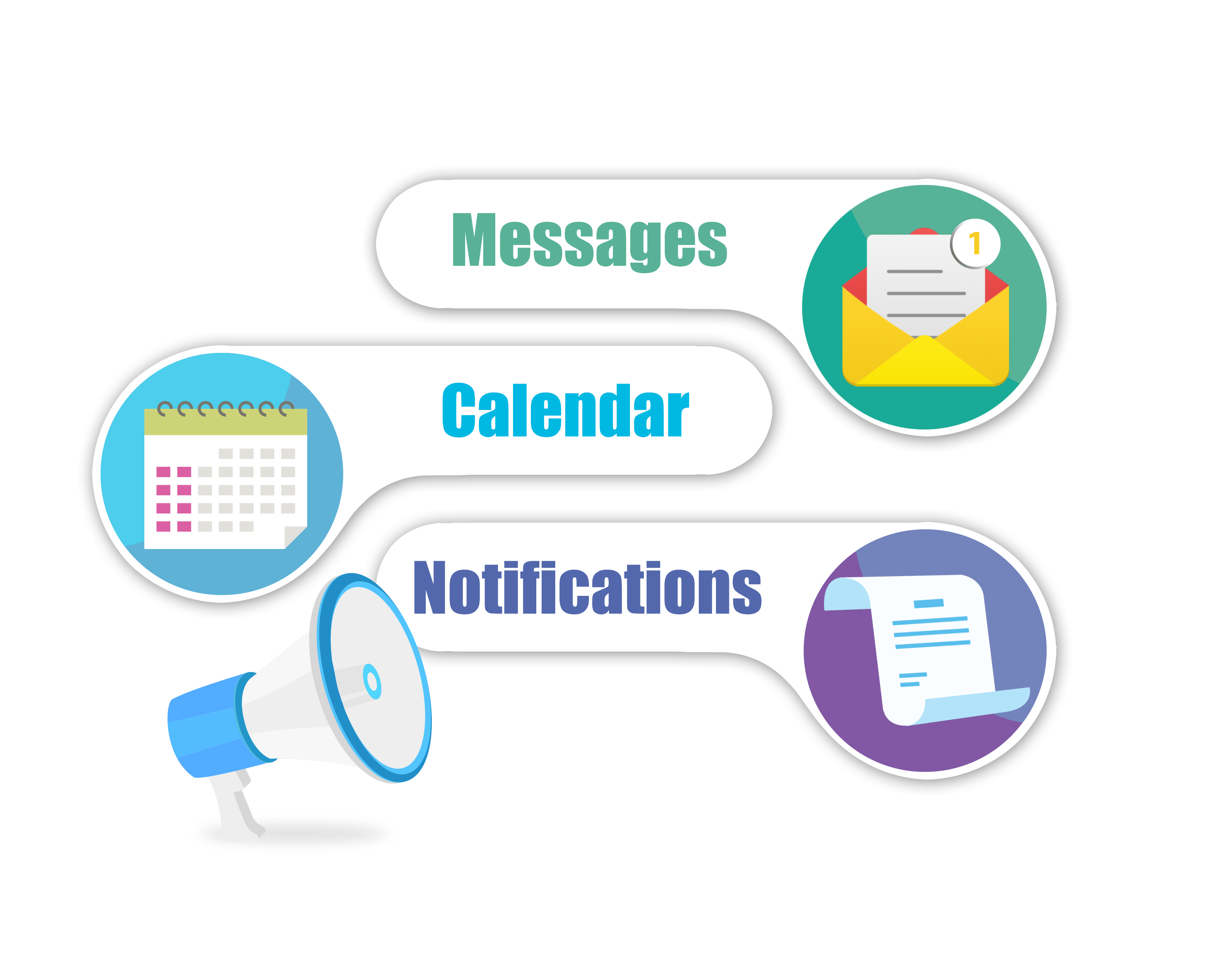LMS messages and notifications for parents