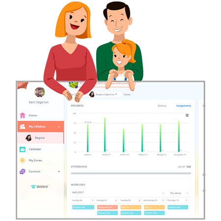 Parents dashboard in Skolera LMS for schools